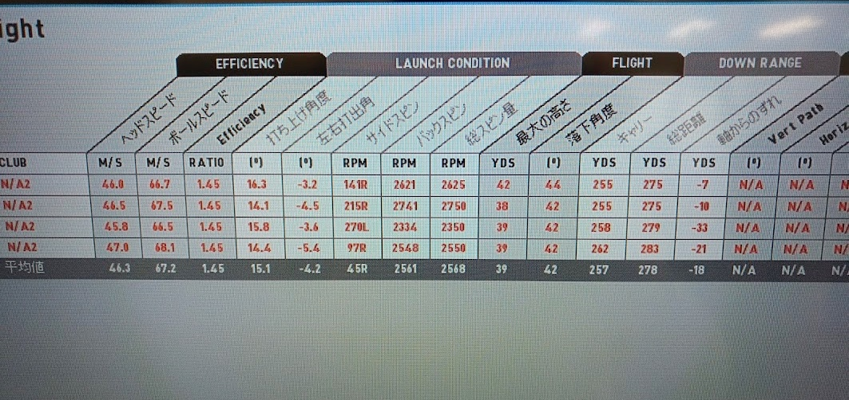 EPIC FLASHドライバー計測データ