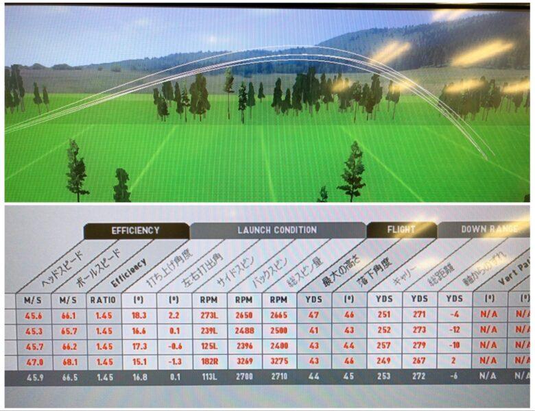 本間ゴルフXP-1 試打計測データ