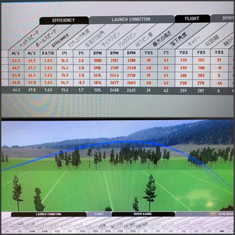 Diamana ZFの試打計測データと弾道イメージ