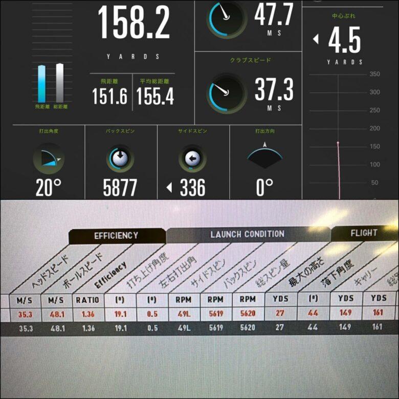 スカイトラックGC2比較データ