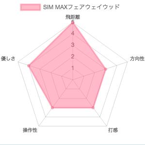 SIM MAXフェアウェイウッド試打評価チャート