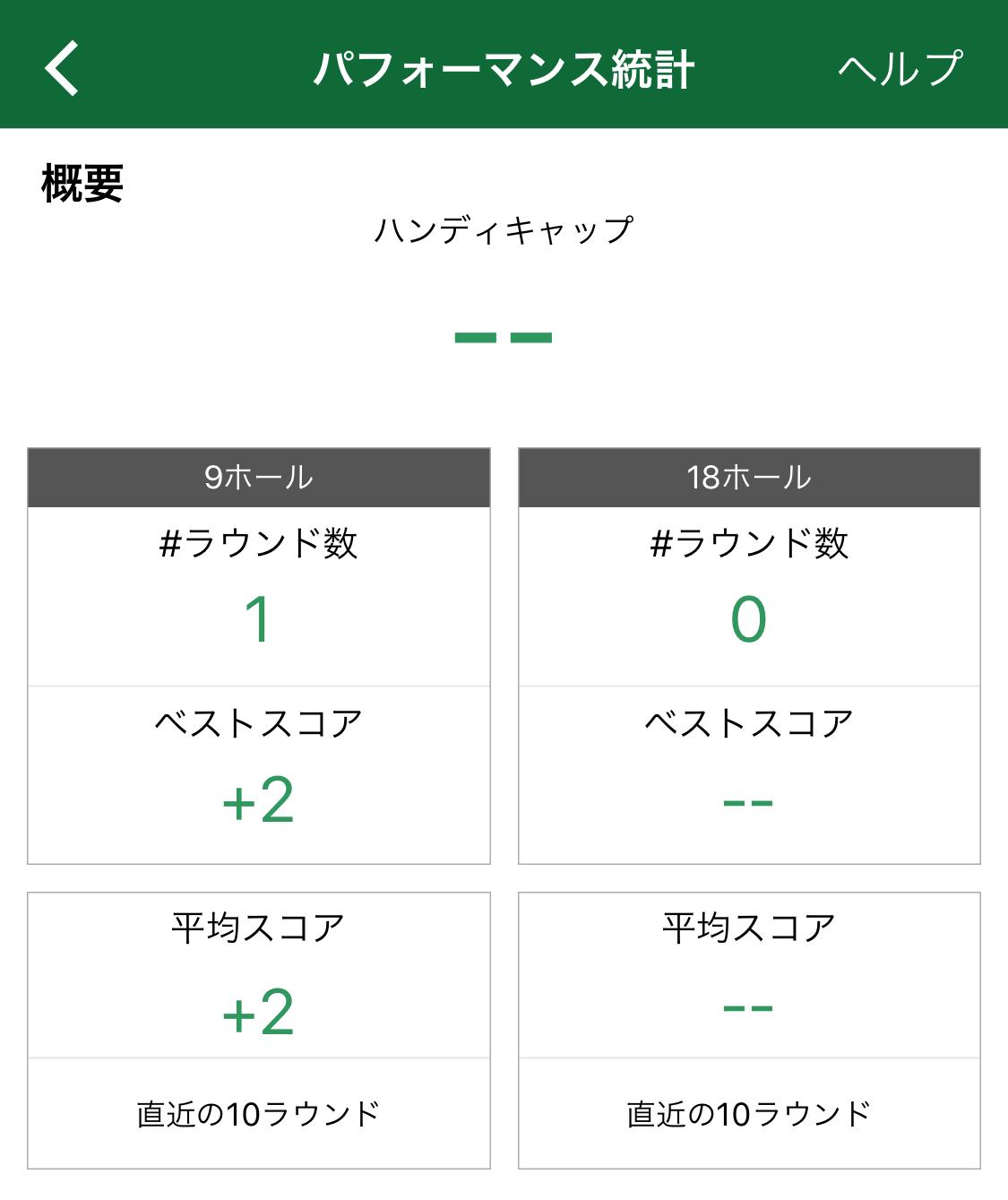 パフォーマンス統計①