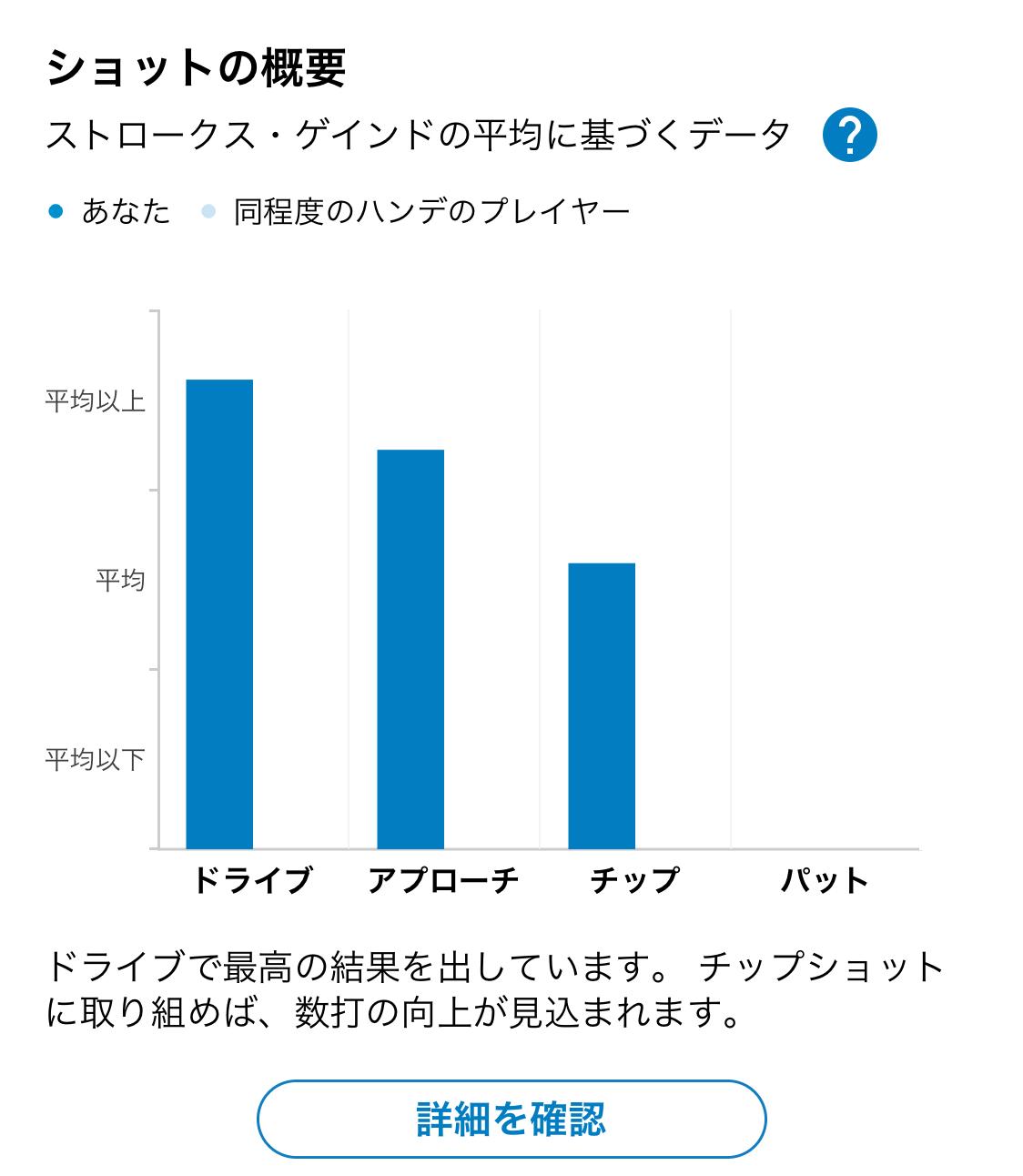 パフォーマンス統計②