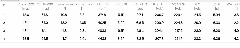 PING G425ハイブリッド計測データ0003