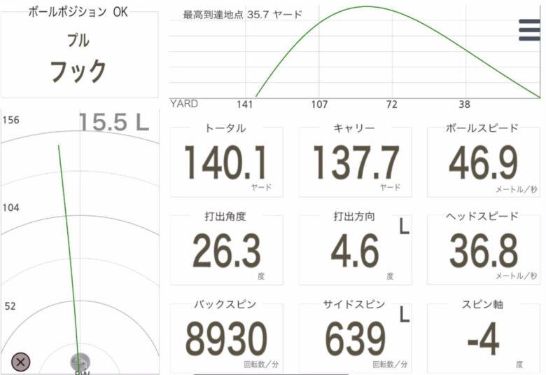コブラRADSPEEDワンレングスアイアン計測データ3