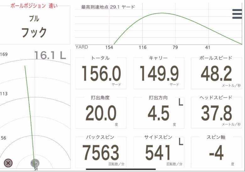 コブラRADSPEEDワンレングスアイアン計測データ1