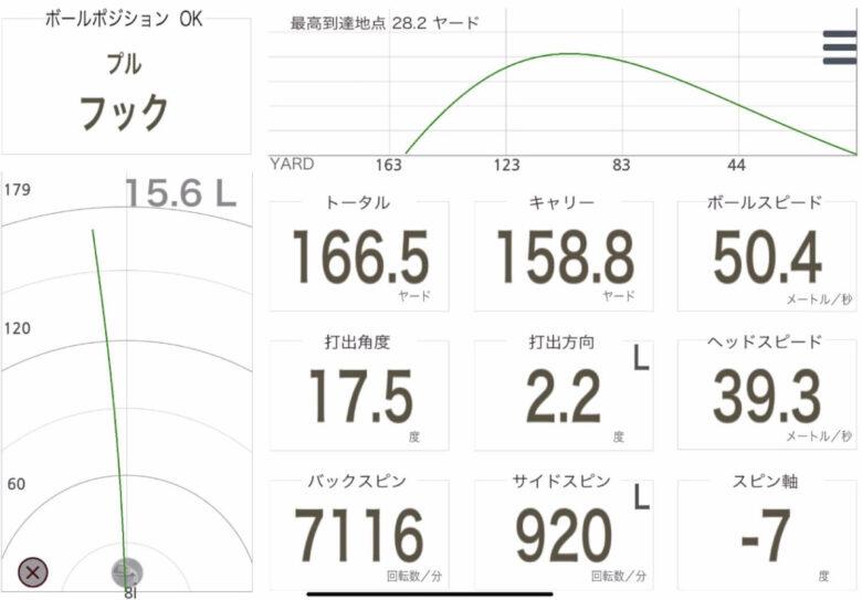 コブラRADSPEEDワンレングスアイアン計測データ2