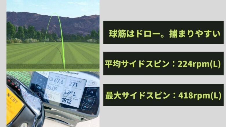 オノフKUROドライバー(2021)球筋